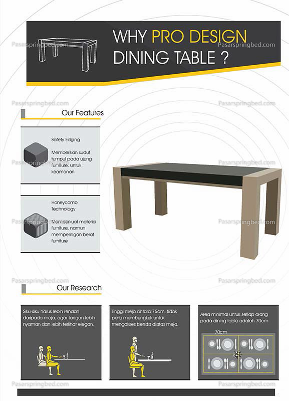 Pro Design Dining Tables 1