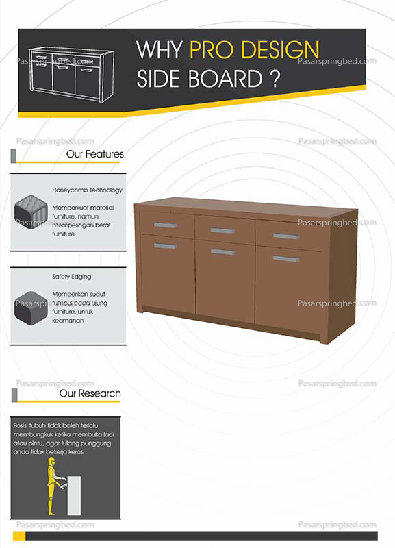 Pro Design Side Board 1